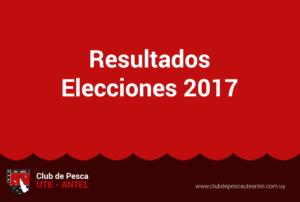 Resultados-Elecciones